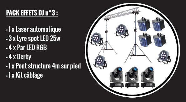 Pack Eclairage Formule 3